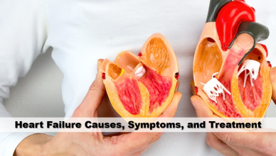 Heart Failure Causes, Symptoms, and Treatment